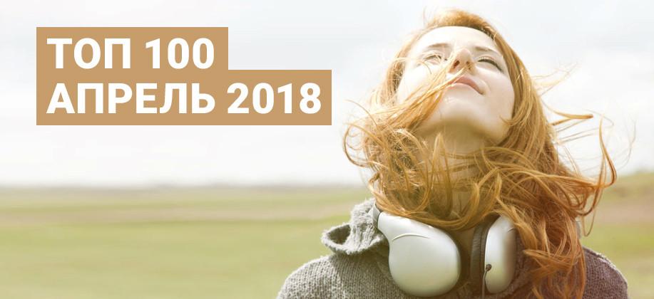 скачать классную музыку на звонок 2018
